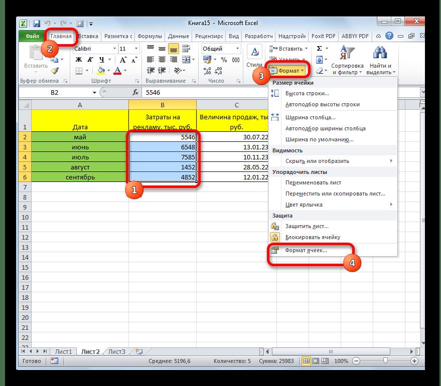 Príklad správy poslať na dátumové údaje stránky